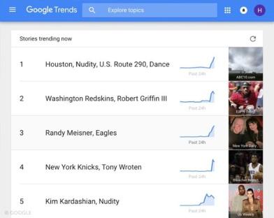 Google-Trends.brandsynario.jpg