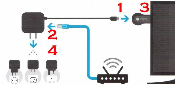 use_Ethernet_Adapter_for_Chromecast